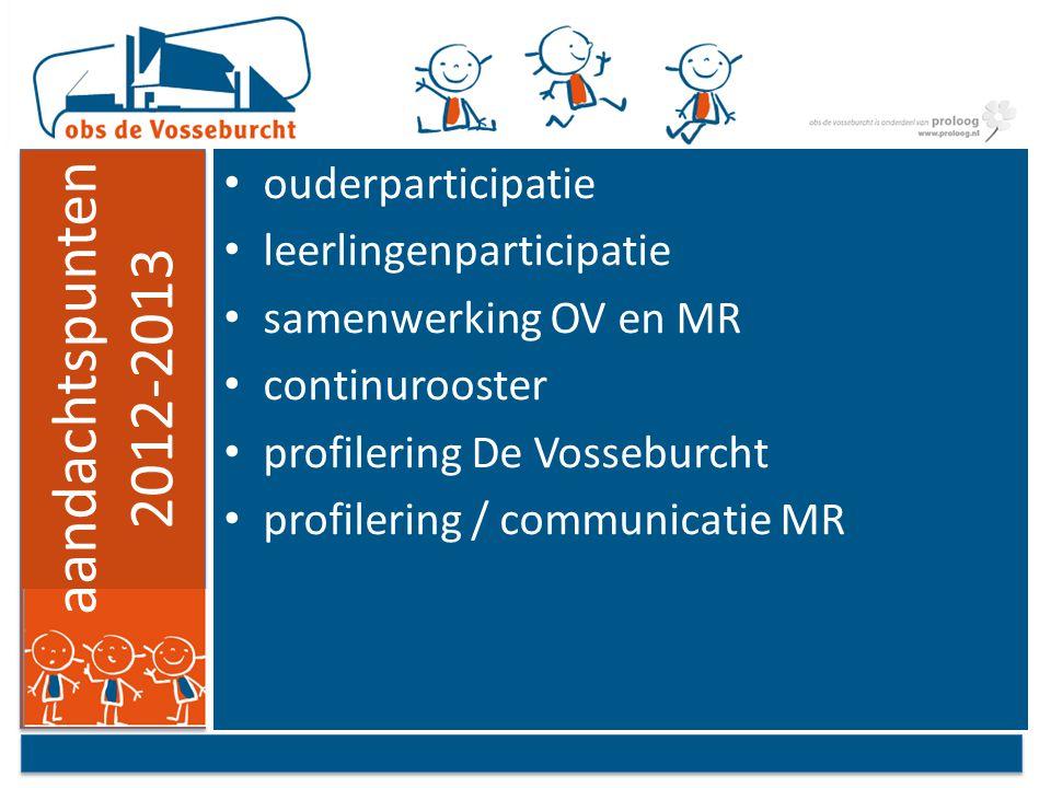 aandachtspunten 2012-2013 ouderparticipatie leerlingenparticipatie samenwerking OV en MR continurooster profilering De Vosseburcht profilering / commu