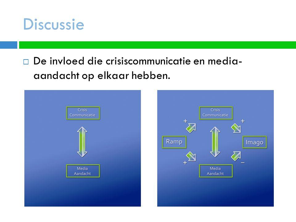 Discussie  De invloed die crisiscommunicatie en media- aandacht op elkaar hebben.