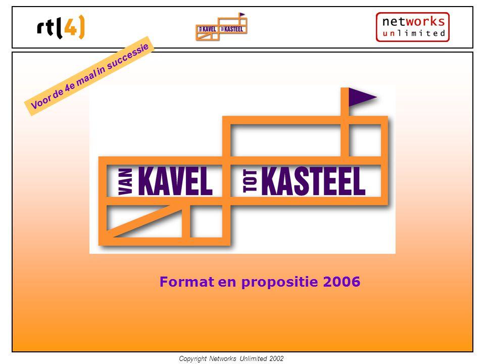 Copyright Networks Unlimited 2002 Factsheet Programma naam: Van Kavel Tot Kasteel Zender: RTL4 Programma duur: ca.