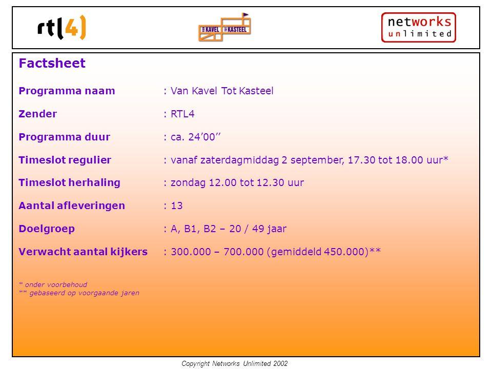 Copyright Networks Unlimited 2002 Performances 2005 Bron: Stichting Kijkonderzoek, periode: 01-09-05 tot en met 27-11-05