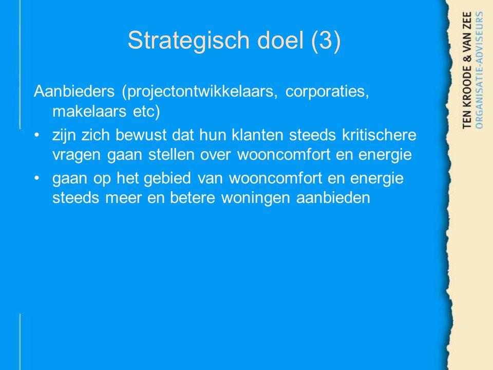 Strategisch doel (3) Aanbieders (projectontwikkelaars, corporaties, makelaars etc) zijn zich bewust dat hun klanten steeds kritischere vragen gaan stellen over wooncomfort en energie gaan op het gebied van wooncomfort en energie steeds meer en betere woningen aanbieden