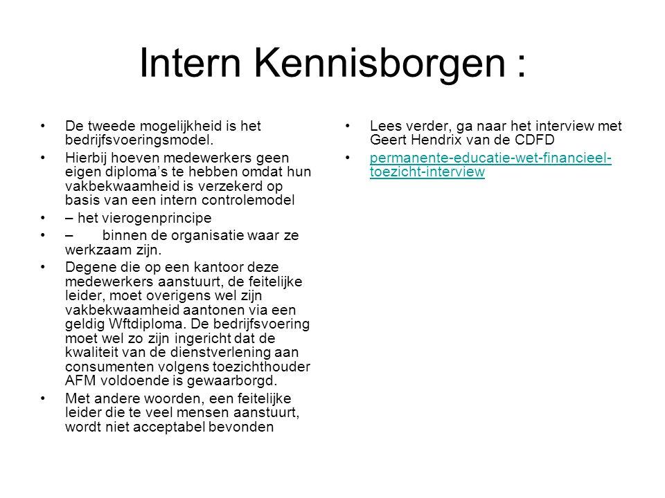Intern Kennisborgen : De tweede mogelijkheid is het bedrijfsvoeringsmodel.