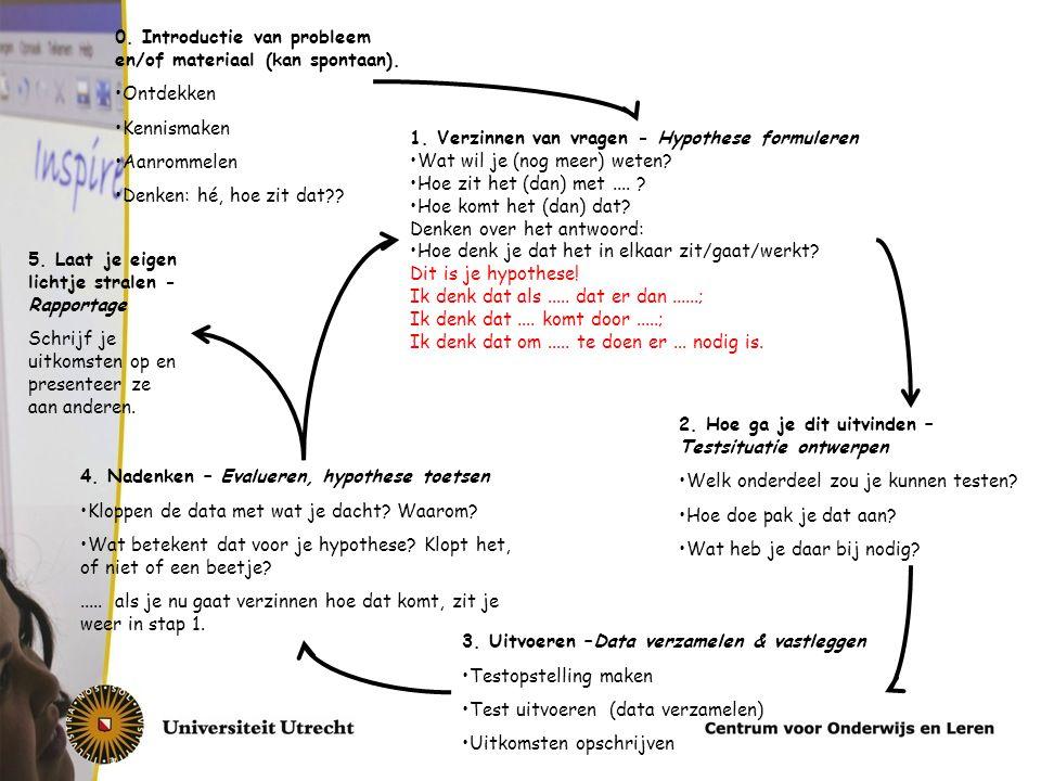 1. Verzinnen van vragen - Hypothese formuleren Wat wil je (nog meer) weten? Hoe zit het (dan) met.... ? Hoe komt het (dan) dat? Denken over het antwoo