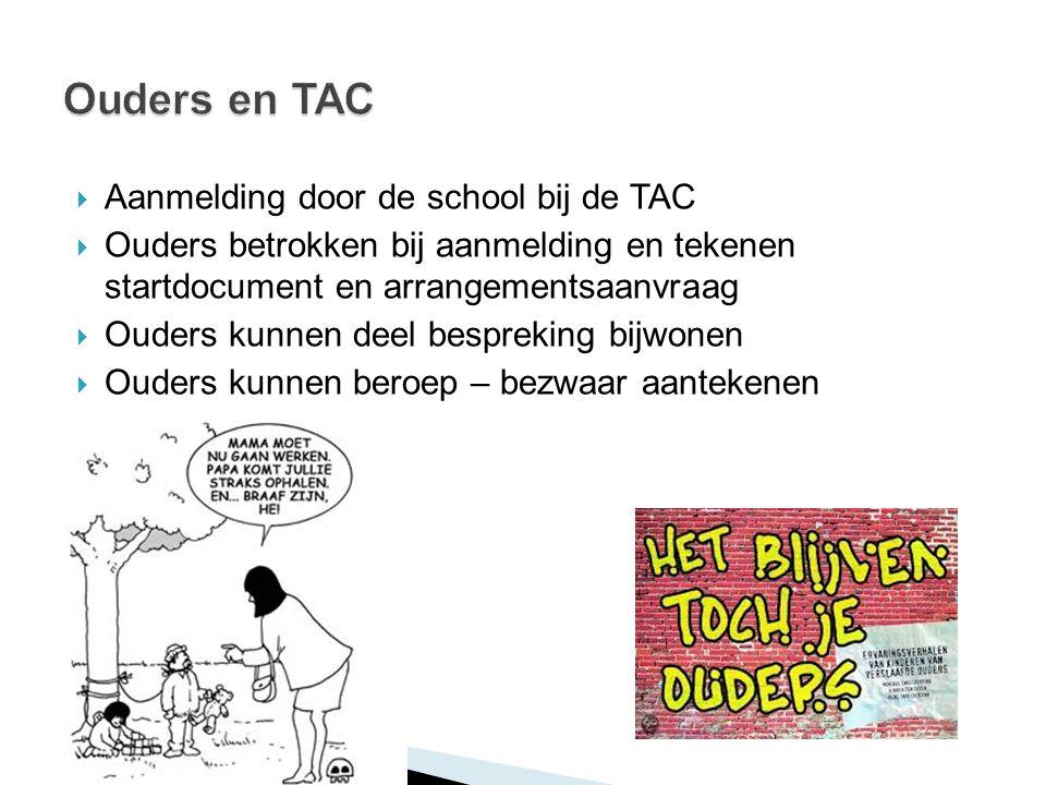  Aanmelding door de school bij de TAC  Ouders betrokken bij aanmelding en tekenen startdocument en arrangementsaanvraag  Ouders kunnen deel bespreking bijwonen  Ouders kunnen beroep – bezwaar aantekenen