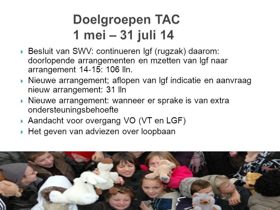  De TAC actief vanaf 1 mei 2014!.