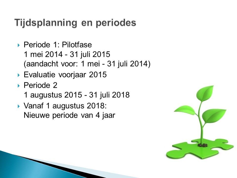  Periode 1: Pilotfase 1 mei 2014 - 31 juli 2015 (aandacht voor: 1 mei - 31 juli 2014)  Evaluatie voorjaar 2015  Periode 2 1 augustus 2015 - 31 juli 2018  Vanaf 1 augustus 2018: Nieuwe periode van 4 jaar
