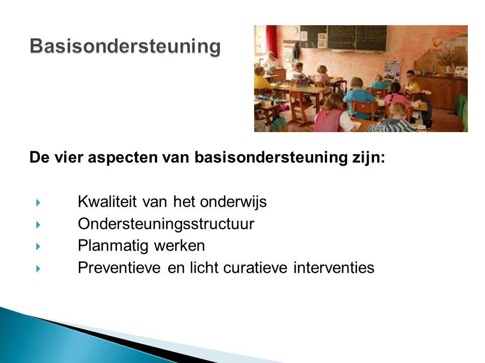 De vier aspecten van basisondersteuning zijn:  Kwaliteit van het onderwijs  Ondersteuningsstructuur  Planmatig werken  Preventieve en licht curati