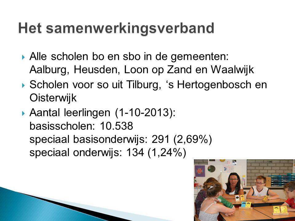  Alle scholen bo en sbo in de gemeenten: Aalburg, Heusden, Loon op Zand en Waalwijk  Scholen voor so uit Tilburg, 's Hertogenbosch en Oisterwijk  A