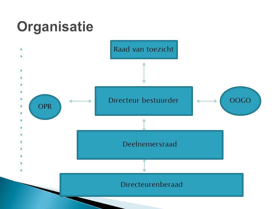                                   Raad van toezicht Directeur bestuurder OPR OOGO Deelnemersraad Directeurenberaad