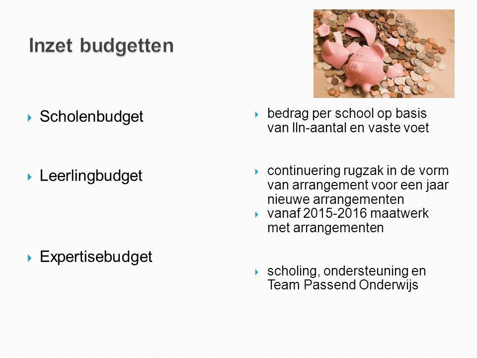 Scholenbudget  Leerlingbudget  Expertisebudget  bedrag per school op basis van lln-aantal en vaste voet  continuering rugzak in de vorm van arra