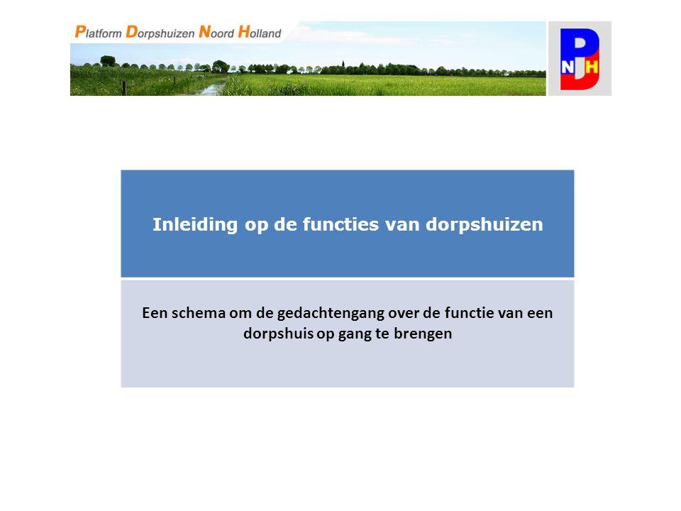1.Ontmoetingsplaats Centrale plaats in het dorp Openbaar Laagdrempelig 2.