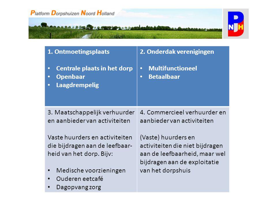 1. Ontmoetingsplaats Centrale plaats in het dorp Openbaar Laagdrempelig 2. Onderdak verenigingen Multifunctioneel Betaalbaar 3. Maatschappelijk verhuu