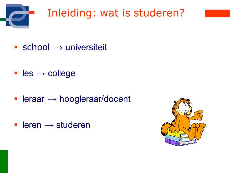 Inleiding: wat is studeren?  school → universiteit  les → college  leraar → hoogleraar/docent  leren → studeren
