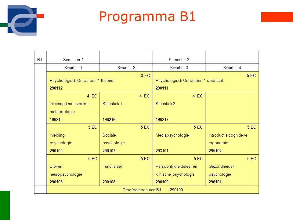 Programma B1 B1Semester 1 Semester 2 Kwartiel 1Kwartiel 2Kwartiel 3Kwartiel 4 3 EC Psychologisch Ontwerpen 1 theorie 5 EC Psychologisch Ontwerpen 1 op