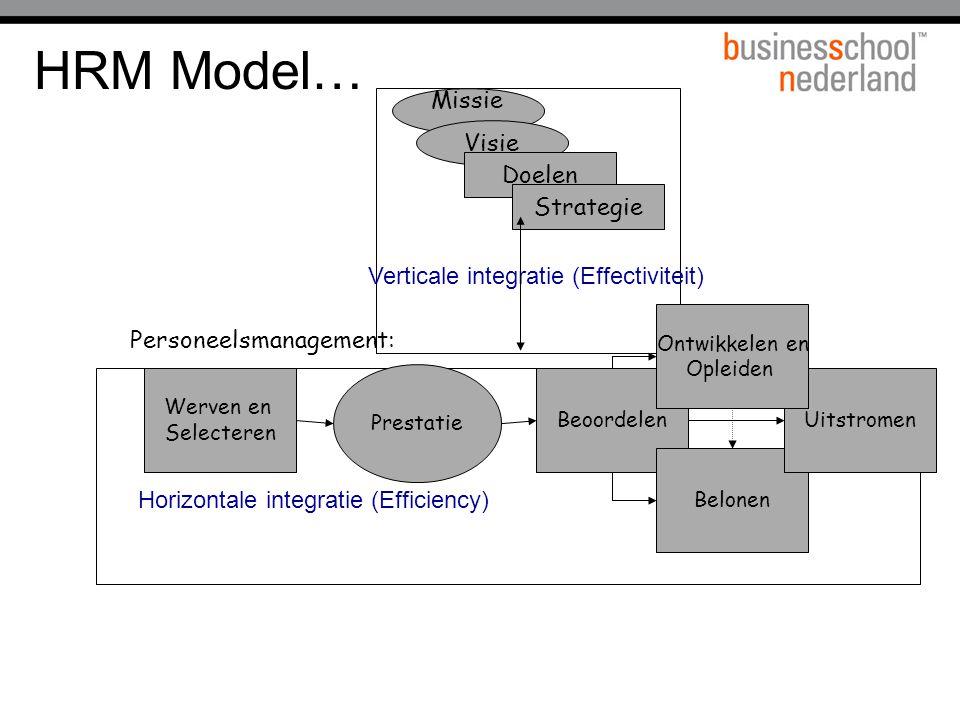 Visie Doelen Strategie Missie HRM Model… Verticale integratie (Effectiviteit) Personeelsmanagement: Werven en Selecteren Beoordelen Belonen Uitstromen Ontwikkelen en Opleiden Prestatie Horizontale integratie (Efficiency)