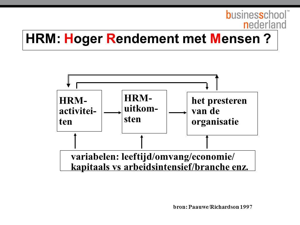 HRM: Hoger Rendement met Mensen .