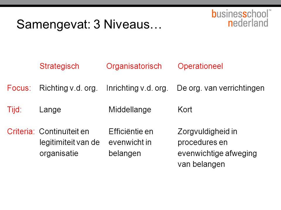Samengevat: 3 Niveaus… Strategisch Organisatorisch Operationeel Focus: Richting v.d.