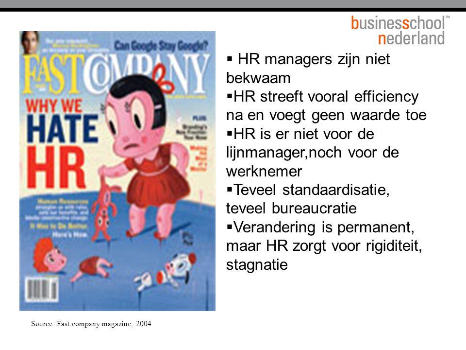  HR managers zijn niet bekwaam  HR streeft vooral efficiency na en voegt geen waarde toe  HR is er niet voor de lijnmanager,noch voor de werknemer  Teveel standaardisatie, teveel bureaucratie  Verandering is permanent, maar HR zorgt voor rigiditeit, stagnatie Source: Fast company magazine, 2004