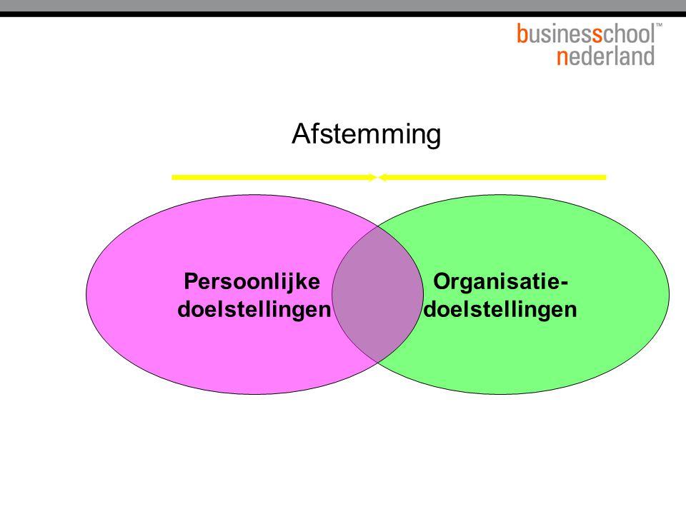 Organisatie- doelstellingen Persoonlijke doelstellingen Afstemming