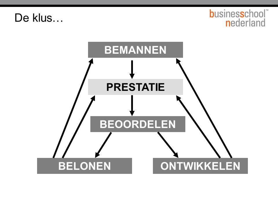 Van P&O naar HRM… Personeels- beheer Personeels- beleid Personeels- beheer Org.Ontw.