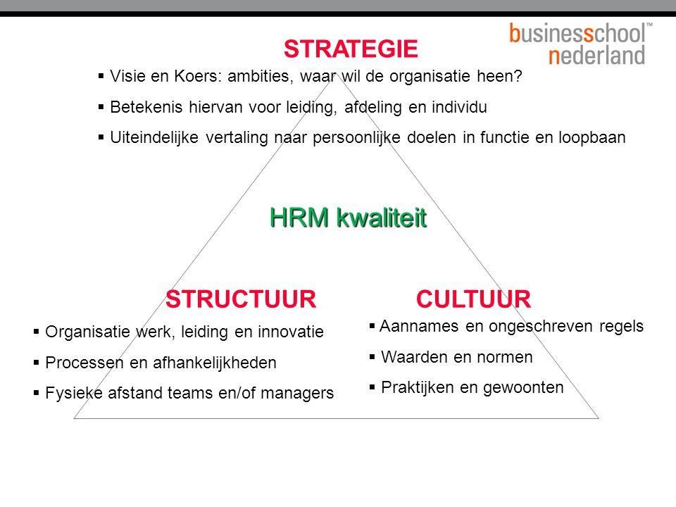 STRUCTUURCULTUUR STRATEGIE  Visie en Koers: ambities, waar wil de organisatie heen.