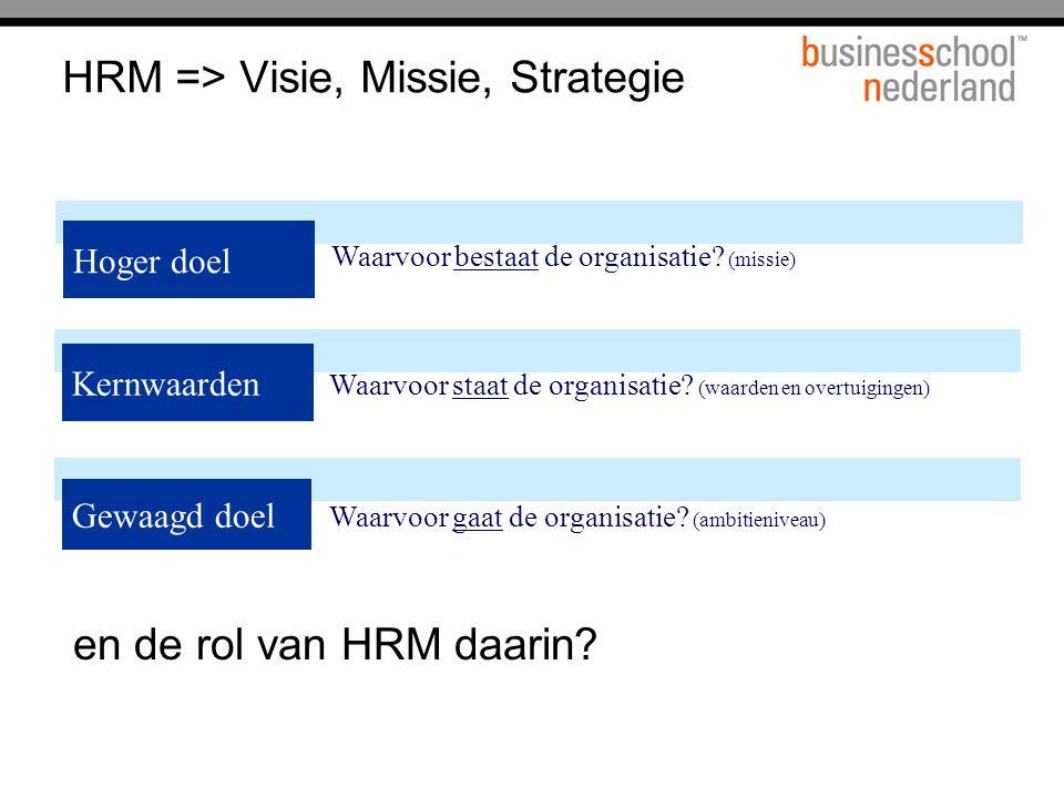 HRM versus PZ… In tegenstelling tot PZ (reactief) dient HRM onderdeel te zijn van de langtermijn strategie die op topniveau wordt vastgesteld.