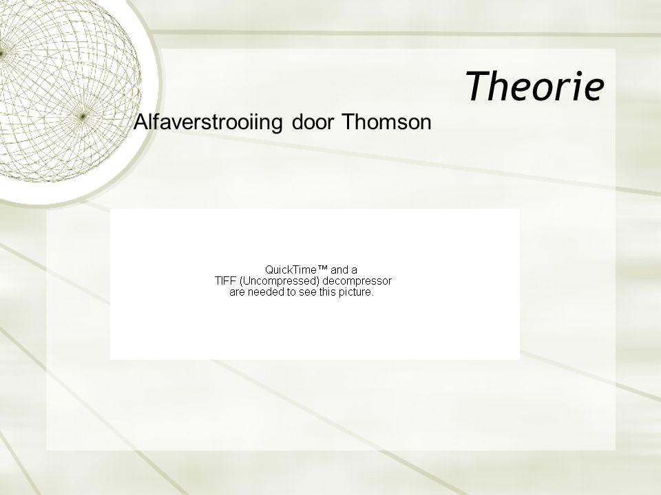 Theorie Alfaverstrooiing door Thomson