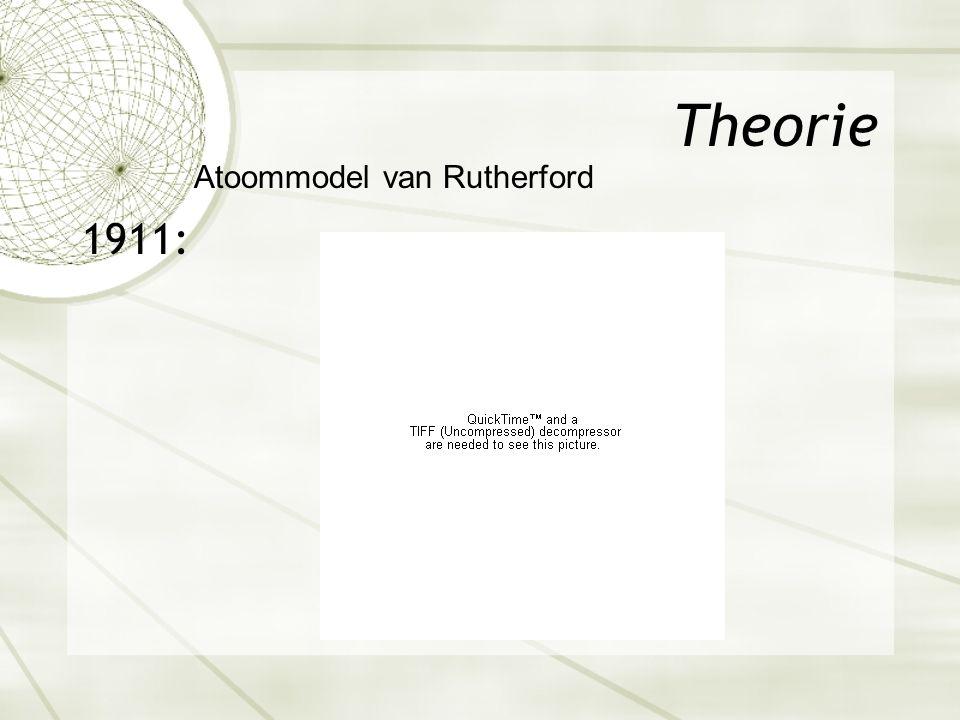 Theorie 1911: Atoommodel van Rutherford