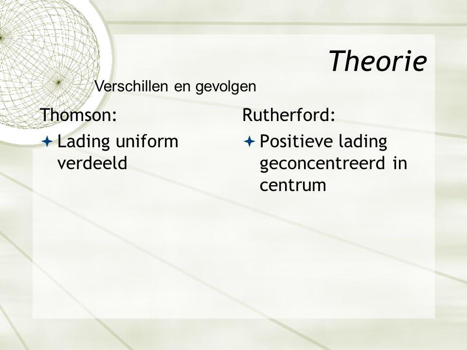Theorie Thomson:  Lading uniform verdeeld Rutherford:  Positieve lading geconcentreerd in centrum Verschillen en gevolgen