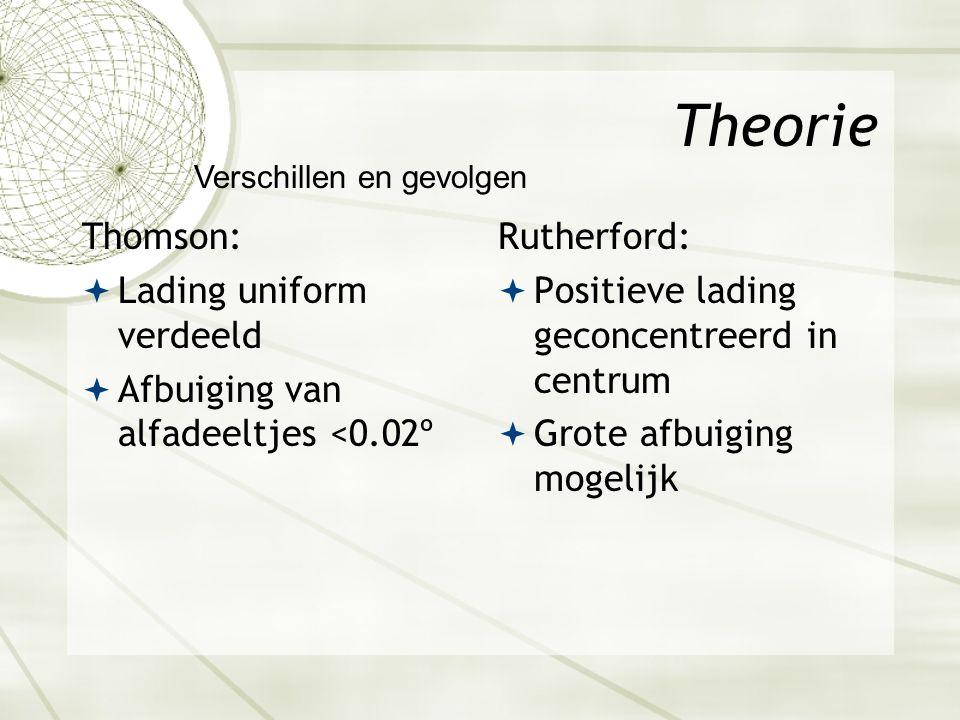 Theorie Thomson:  Lading uniform verdeeld  Afbuiging van alfadeeltjes <0.02º Rutherford:  Positieve lading geconcentreerd in centrum  Grote afbuiging mogelijk Verschillen en gevolgen