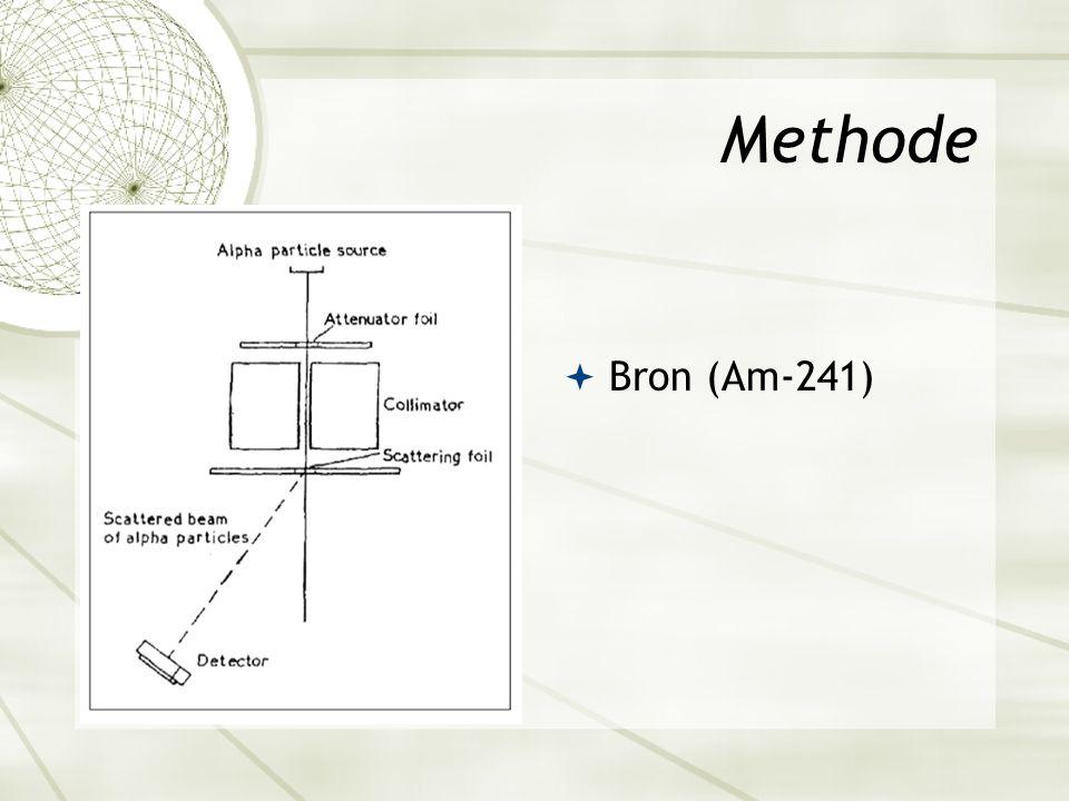  Bron (Am-241)