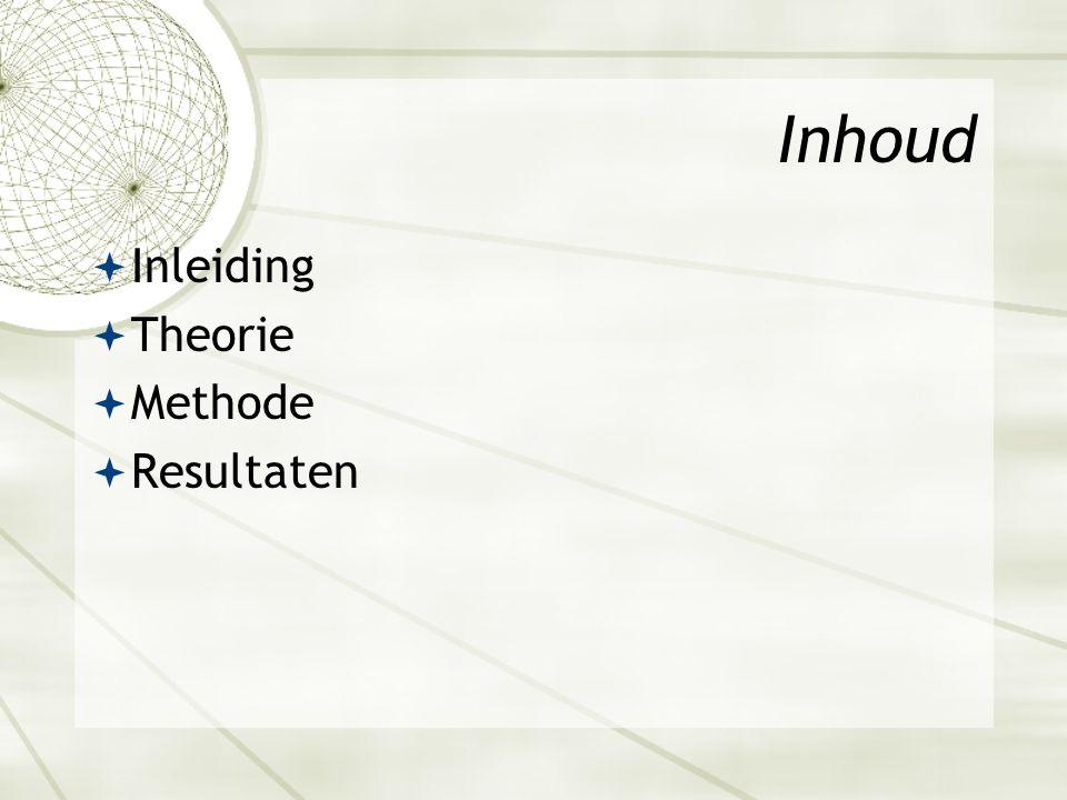 Inhoud  Inleiding  Theorie  Methode  Resultaten