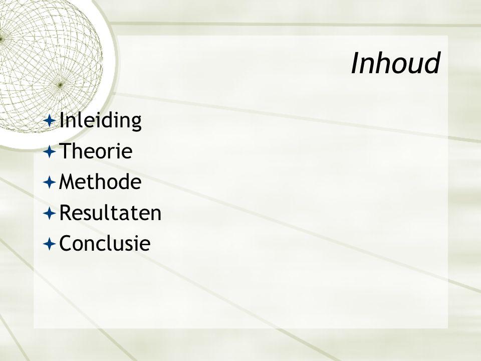 Inhoud  Inleiding  Theorie  Methode  Resultaten  Conclusie