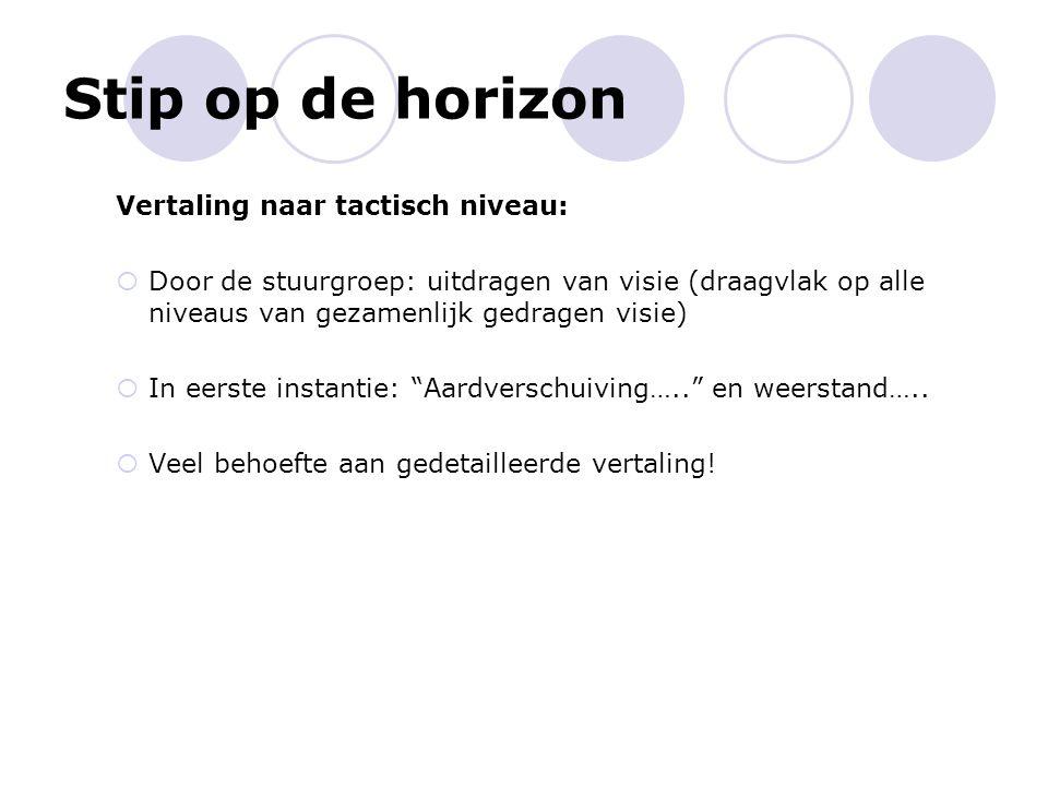 Stip op de horizon Vertaling naar tactisch niveau:  Door de stuurgroep: uitdragen van visie (draagvlak op alle niveaus van gezamenlijk gedragen visie