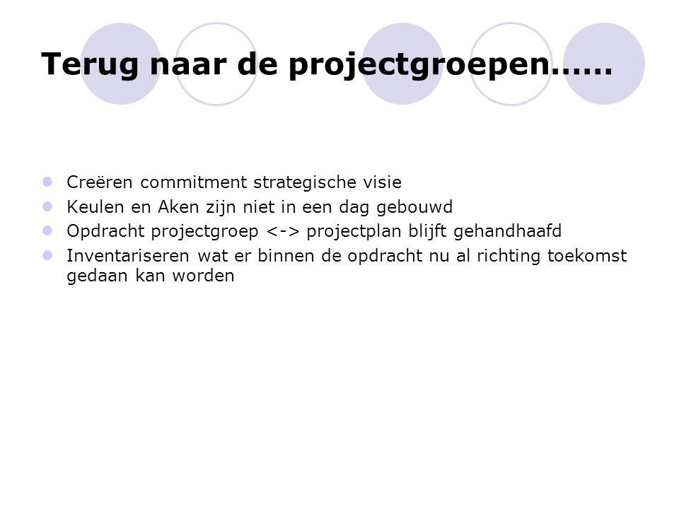 Terug naar de projectgroepen…… Creëren commitment strategische visie Keulen en Aken zijn niet in een dag gebouwd Opdracht projectgroep projectplan bli