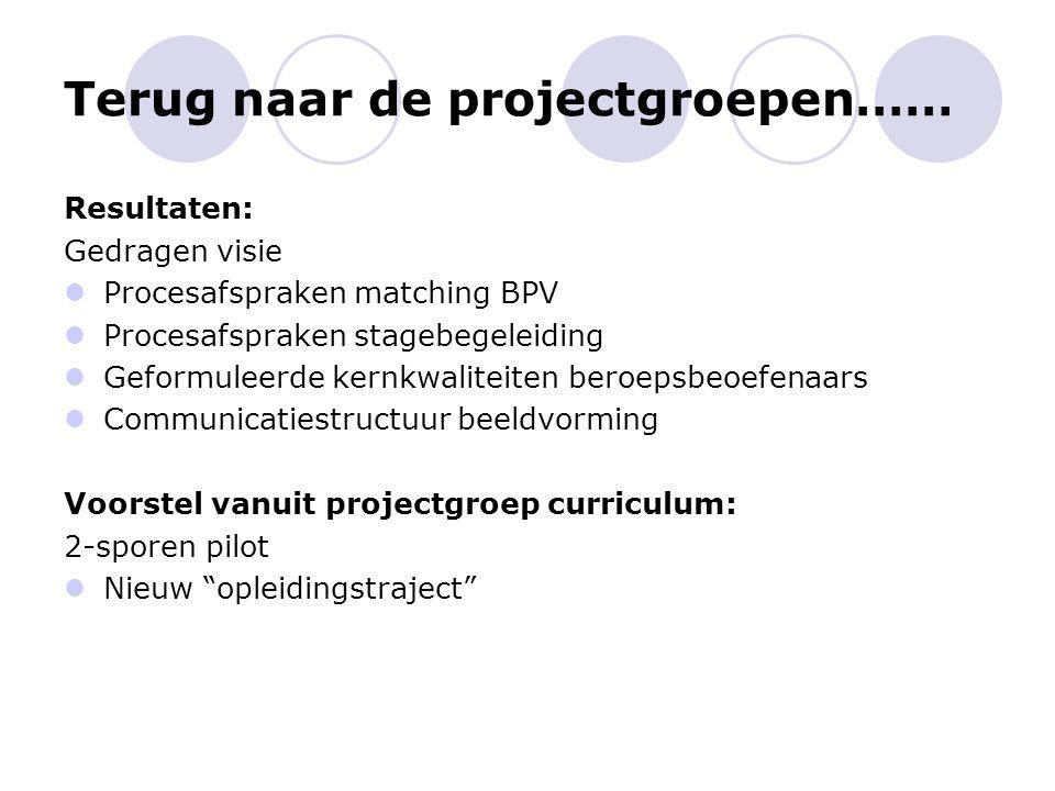 Terug naar de projectgroepen…… Resultaten: Gedragen visie Procesafspraken matching BPV Procesafspraken stagebegeleiding Geformuleerde kernkwaliteiten