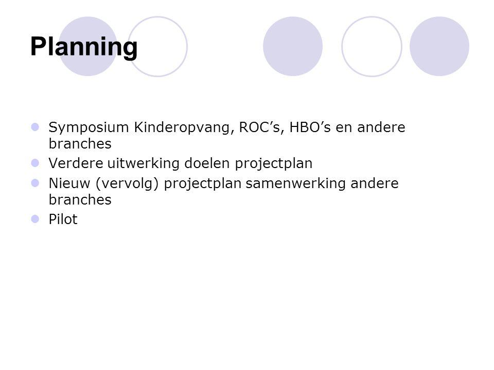 Planning Symposium Kinderopvang, ROC's, HBO's en andere branches Verdere uitwerking doelen projectplan Nieuw (vervolg) projectplan samenwerking andere
