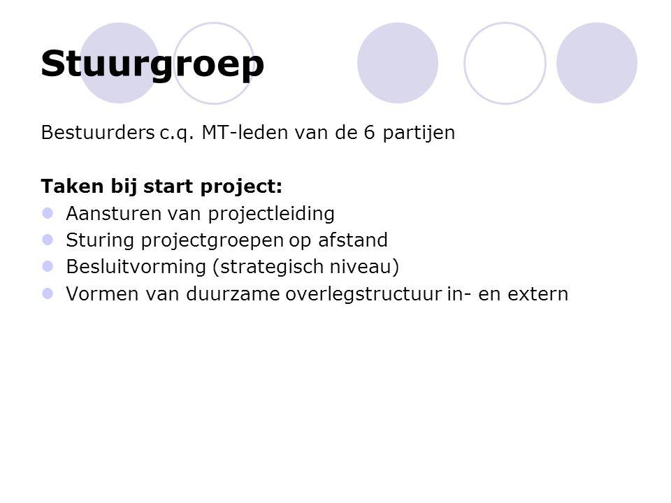 Stuurgroep Bestuurders c.q. MT-leden van de 6 partijen Taken bij start project: Aansturen van projectleiding Sturing projectgroepen op afstand Besluit
