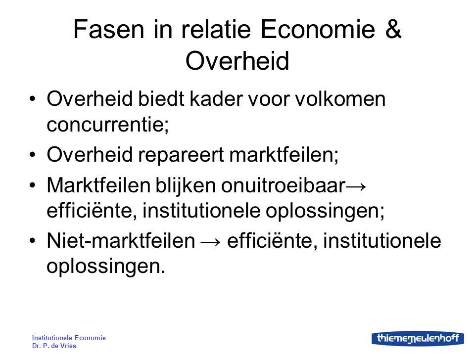 Institutionele Economie Dr. P. de Vries Fasen in relatie Economie & Overheid Overheid biedt kader voor volkomen concurrentie; Overheid repareert markt