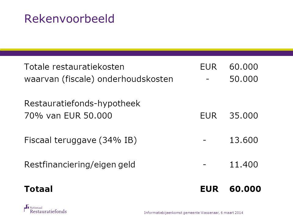 Informatiebijeenkomst gemeente Wassenaar, 6 maart 2014 Brim subsidie Kerken, kastelen, molens, gemalen … ( en alle boerderijen) Aanvragen op basis van onderhoudsplan (6 jaar) Maximum subs.