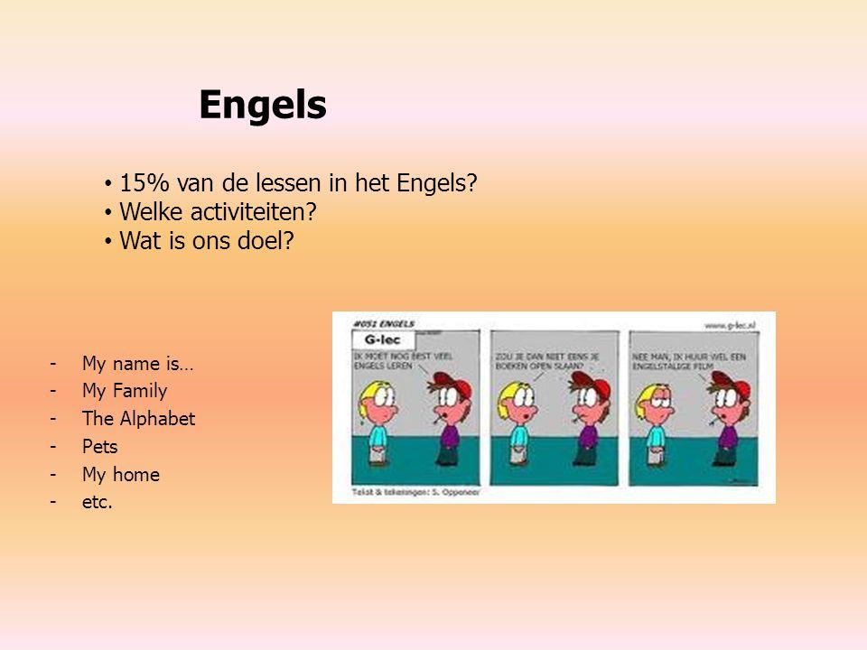 Engels -My name is… -My Family -The Alphabet -Pets -My home - etc. 15% van de lessen in het Engels? Welke activiteiten? Wat is ons doel?