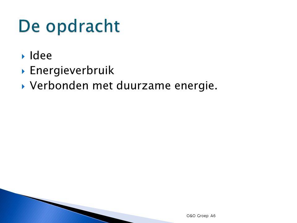  Idee  Energieverbruik  Verbonden met duurzame energie. O&O Groep A6