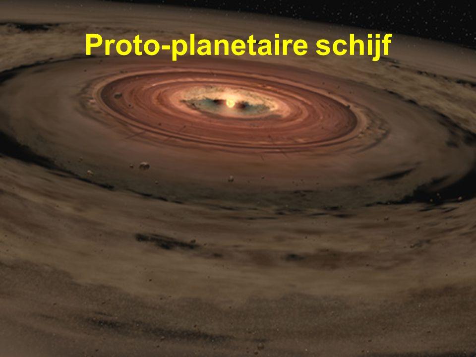 Proto-planetaire schijf