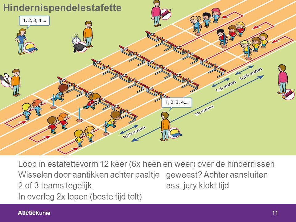 Atletiekunie Overige loop onderdelen Hordelopen (A pupillen) –Elk team 1 baan: stel kinderen op achter markering (juiste kleur) –Staande start –Ass.
