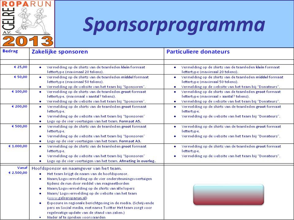 Sponsorprogramma