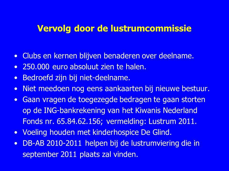 Vervolg door de lustrumcommissie Clubs en kernen blijven benaderen over deelname. 250.000 euro absoluut zien te halen. Bedroefd zijn bij niet-deelname