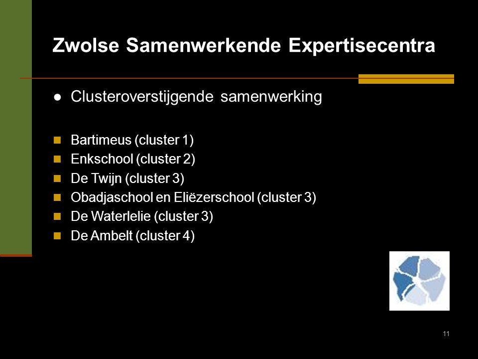 11 Zwolse Samenwerkende Expertisecentra ●Clusteroverstijgende samenwerking Bartimeus (cluster 1) Enkschool (cluster 2) De Twijn (cluster 3) Obadjascho