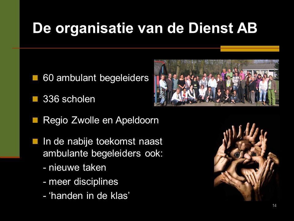 14 De organisatie van de Dienst AB 60 ambulant begeleiders 336 scholen Regio Zwolle en Apeldoorn In de nabije toekomst naast ambulante begeleiders ook