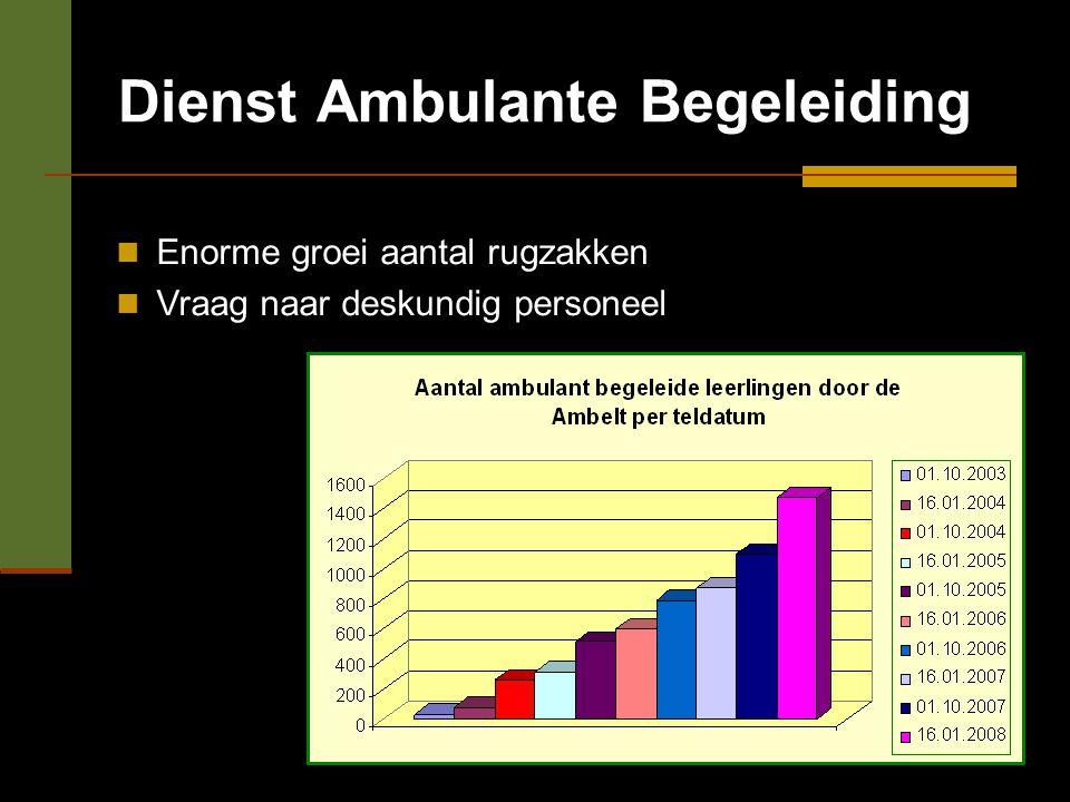 16 Dienst Ambulante Begeleiding Enorme groei aantal rugzakken Vraag naar deskundig personeel