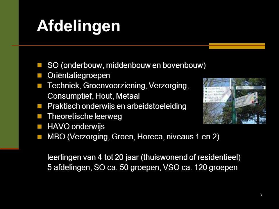 9 Afdelingen SO (onderbouw, middenbouw en bovenbouw) Oriëntatiegroepen Techniek, Groenvoorziening, Verzorging, Consumptief, Hout, Metaal Praktisch ond